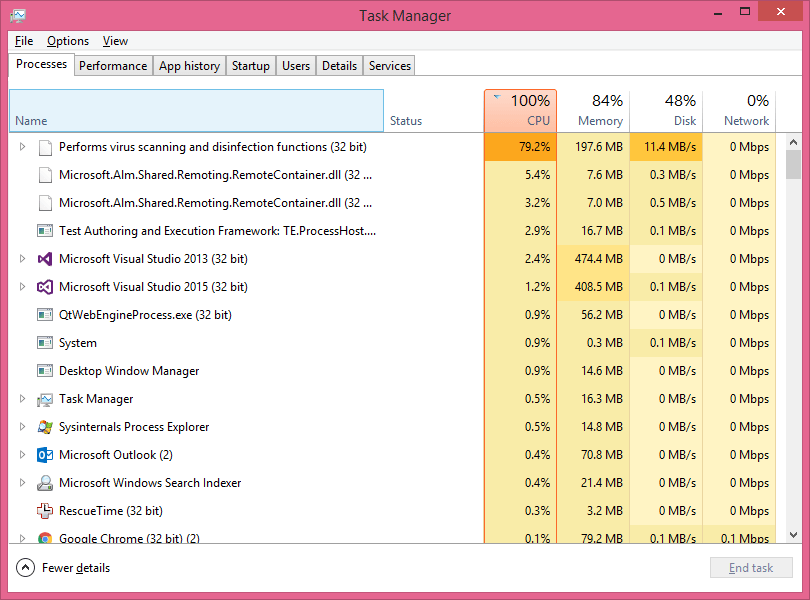 slow anti-Virus Task manager tab process